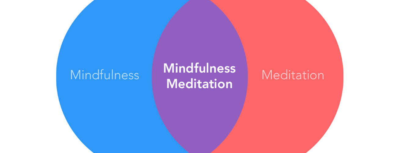 Stay Balanced At Work: Mindfulness .VS. Meditation