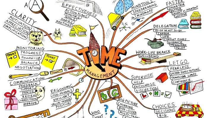 "16 Habits Of Highly Productive People : ""Time Management Tips"""
